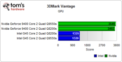 G45 contre Geforce 9400M : 3D Mark Vantage