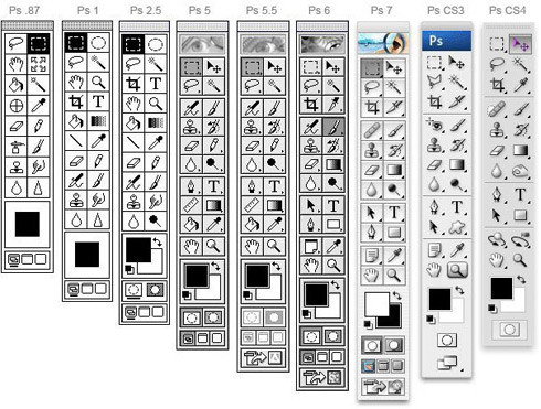 Evolution de la barre d'outils d'Adobe Photoshop