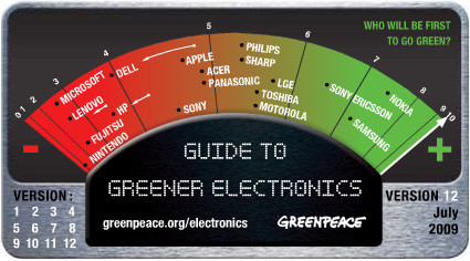 Greenpeace electronics